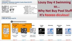 Lousy Reeeee-diculous Day
