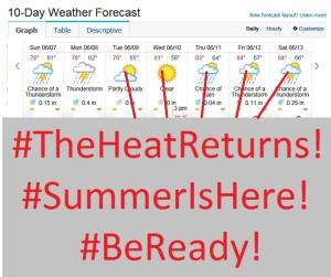 Heat Returns