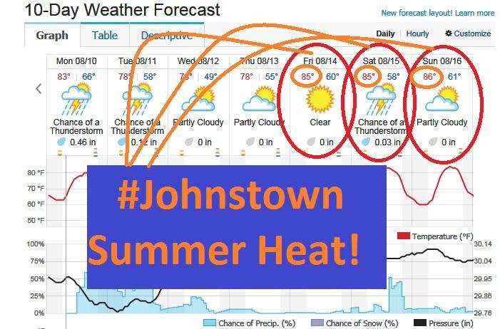 Johnstown Heat